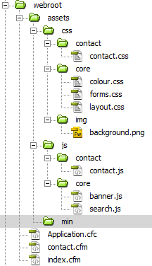 Screenshot of expanded folder structure